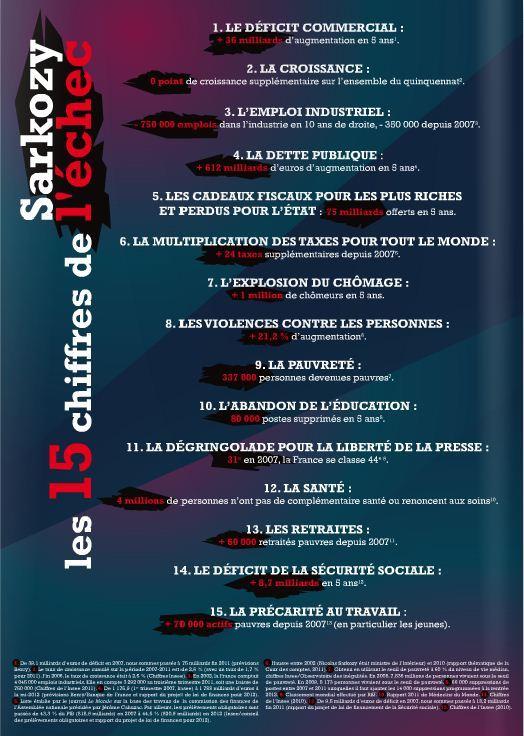 Tous au Bourget, le 22 janvier !!!